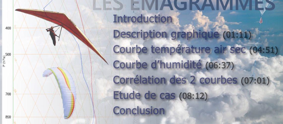 """L'émagramme en """"simplicité"""""""
