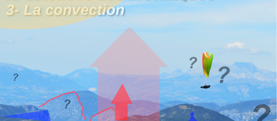 La science des thermiques : 3/3 – la convection